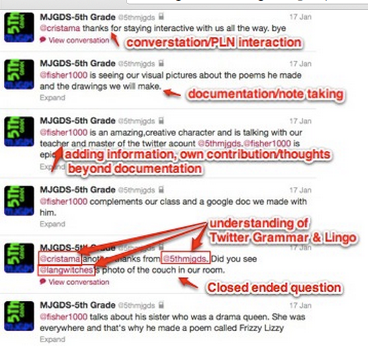 Langwitches assessment of learning from Twitter