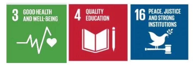 SDGs 1